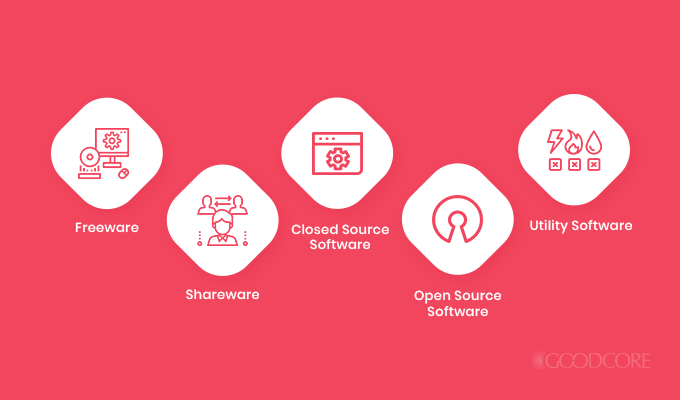 five additional different types of software
