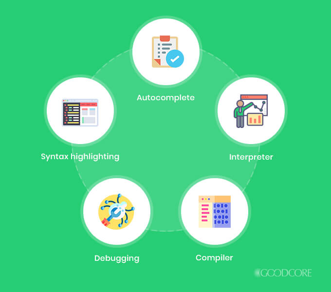 good web development ide functionality