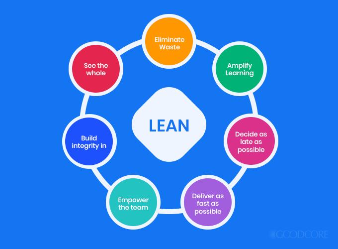 7 lean principles