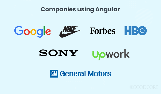 Angular vs React List of Companies Using Angular