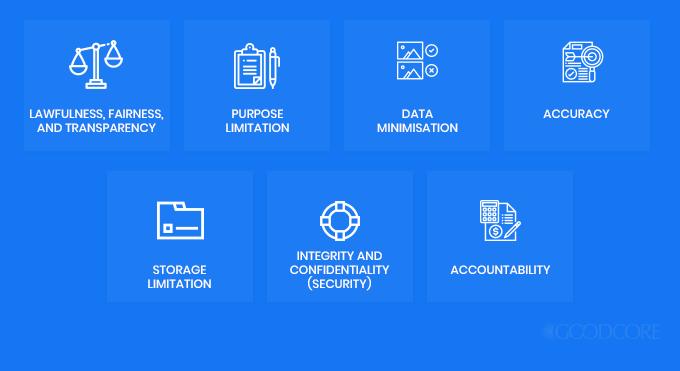 7 key principles of gdpr