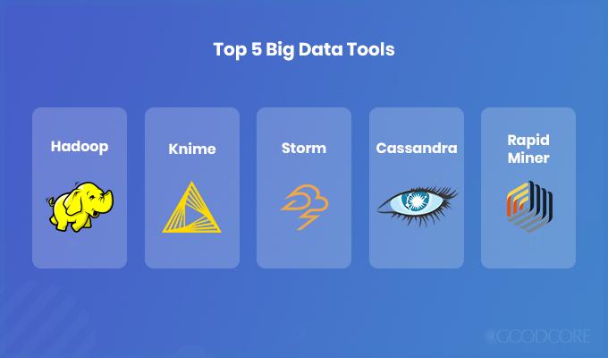 top 5 big data tools