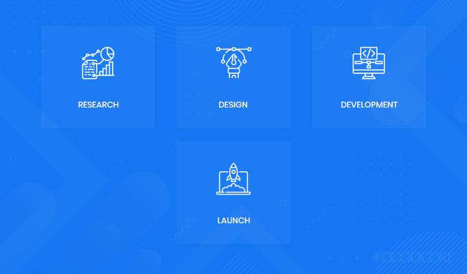 4 step development process