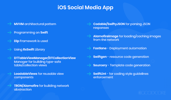 how to make a social media app for ios