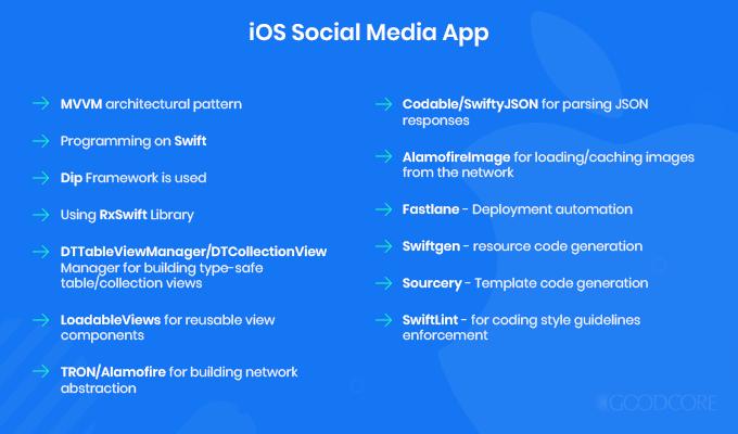 how to make a social media app for ios